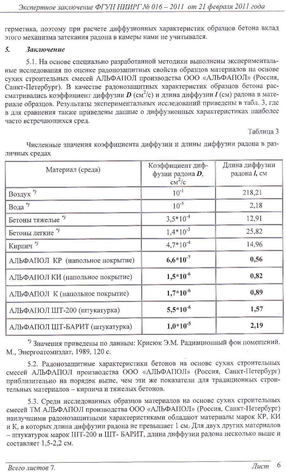 Герметик для герметизации швов купить