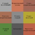 RAL жидкого топпинга АЛЬФАПОЛ ТОП 200
